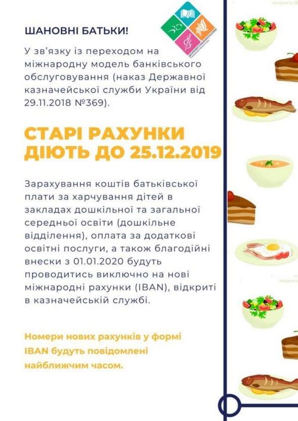 Изменения по оплате за питание в садиках и школах. Новости Днепра